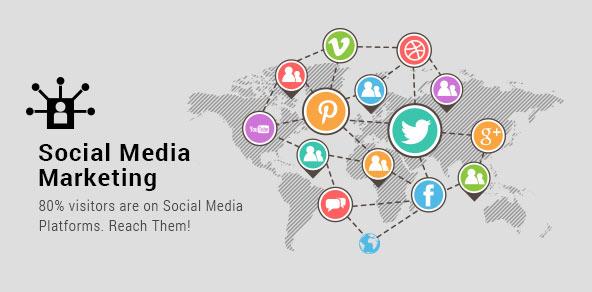 B2B Social Media Marketing Services